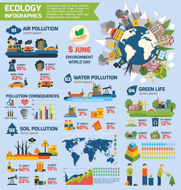 Chronische Krankheiten - Infografik zu Verschmutzung - Stoffwechsel Rosenheim