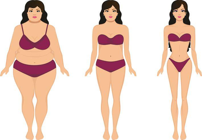 Lipödem eine chronische Erkrankung der Fettzellen – Quelle der Erkrankung ist eine Blockade der Zell- und Mitochondrienmembranen im Bindegewebe. Die Entsorgung von Schadstoffen ist gestört!